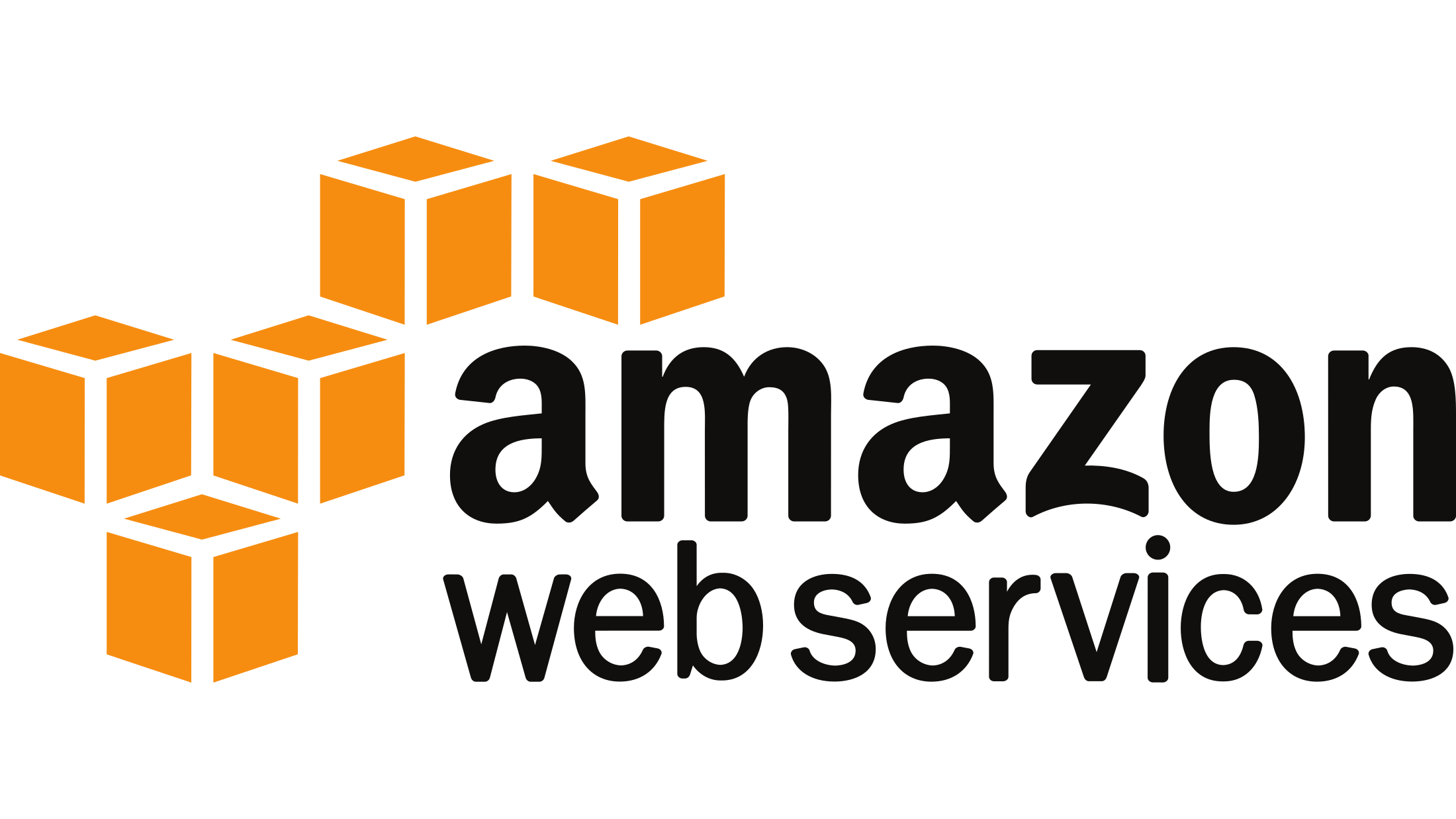 AWS Abbreviations Quiz